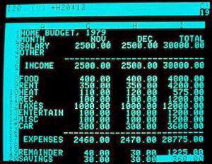 A sample VisiCalc spreadsheet